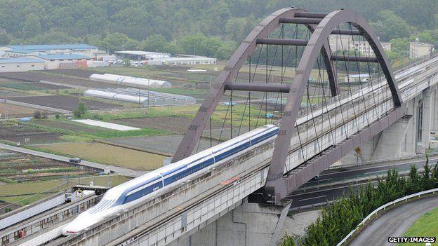 japan maglev